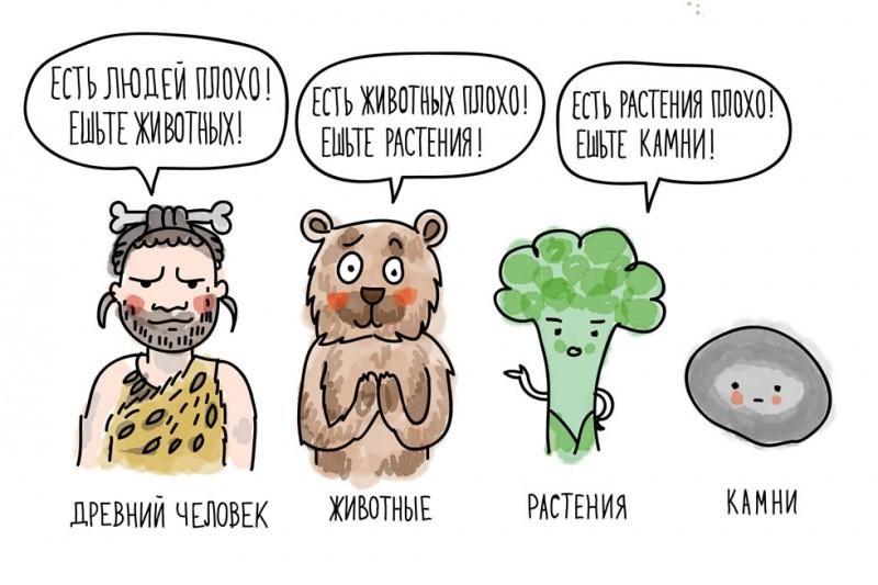 Как троллить вегетарианцев